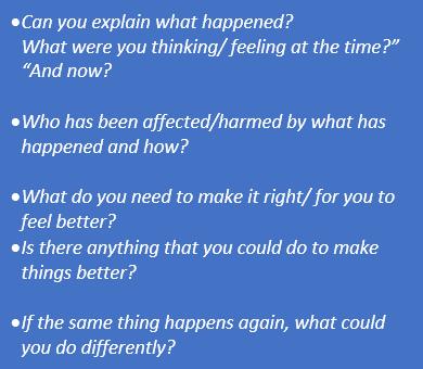 restorative parenting questions